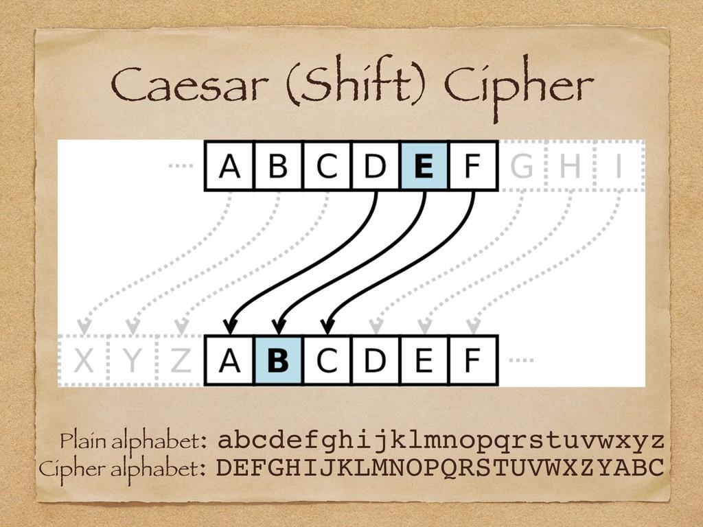 Caesar (Shift) Cipher Plain alphabet: abcdefghi...
