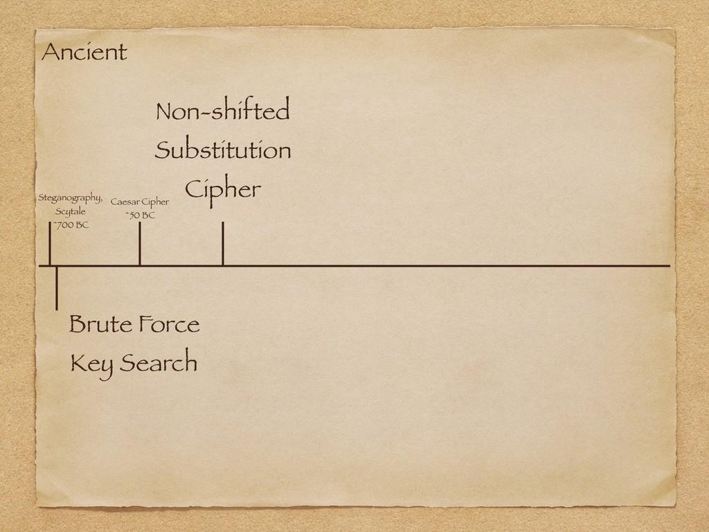 Ancient Steganography, Scytale ~700 BC Brute F...
