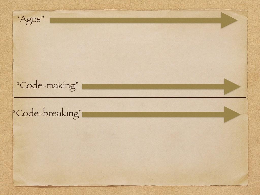 """Ages"" ""Code-making"" ""Code-breaking"""