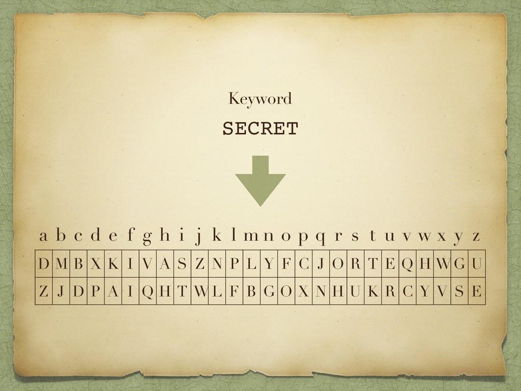 Keyword SECRET D M B X K I V A S Z N P L Y F C...