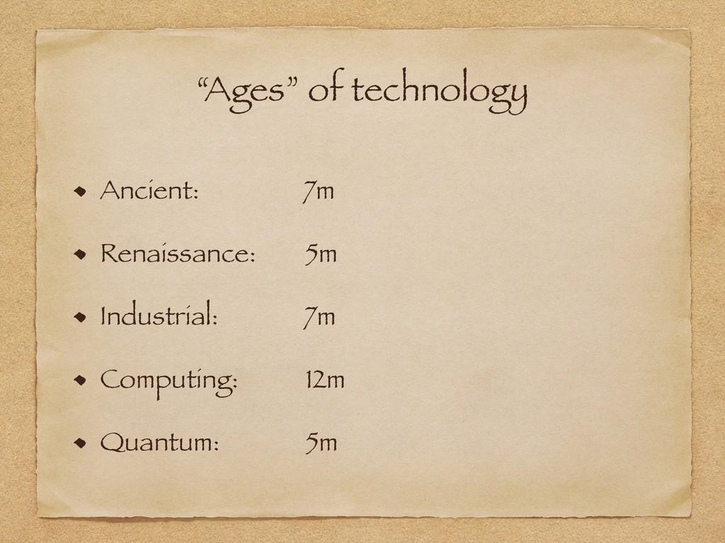 """""""Ages"""" of technology Ancient: 7m Renaissance: 5..."""