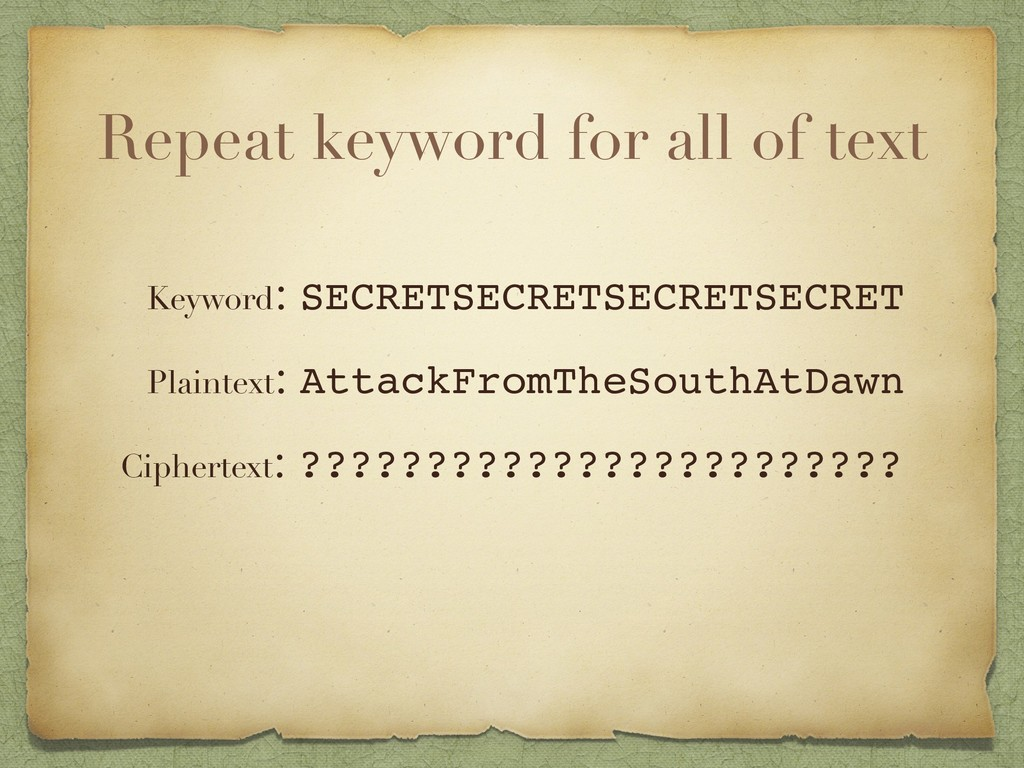 Repeat keyword for all of text Plaintext: Attac...