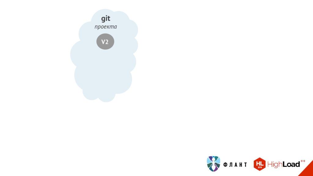 git проекта V2
