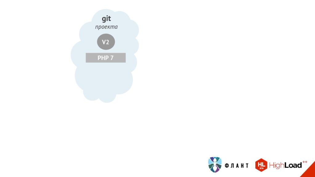 git проекта V2 PHP 7