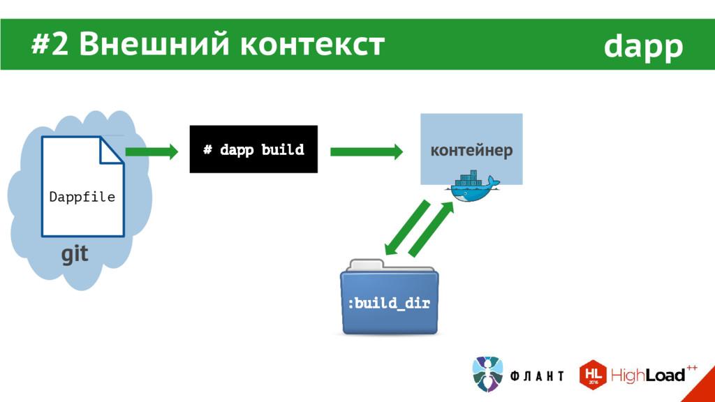 git dapp # dapp build #2 Внешний контекст Dappf...