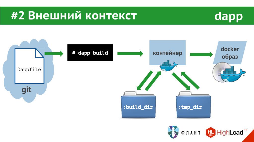 git docker образ dapp # dapp build #2 Внешний к...