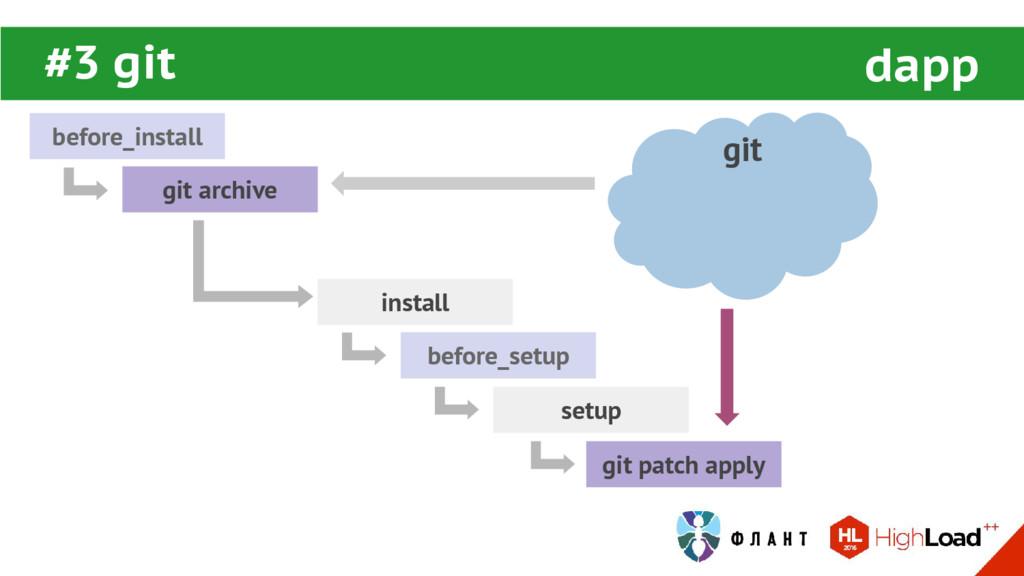 before_install before_setup setup #3 git dapp g...