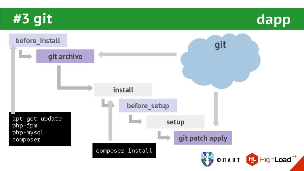 before_install before_setup setup #3 git dapp i...