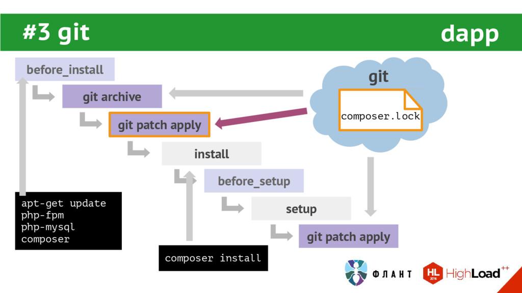 before_install before_setup setup apt-get updat...