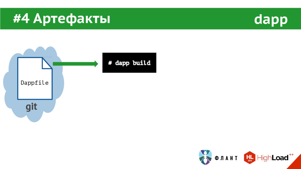 #4 Артефакты dapp git # dapp build Dappfile