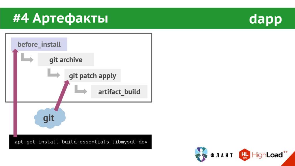 #4 Артефакты dapp before_install artifact_build...