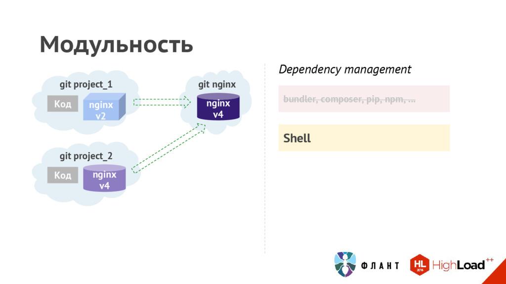 Shell Модульность git project_1 Код git project...