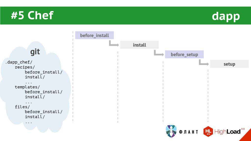 before_install install before_setup setup .dapp...