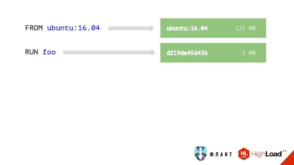 df19de45d436 1 МB ubuntu:16.04 127 МB RUN foo F...