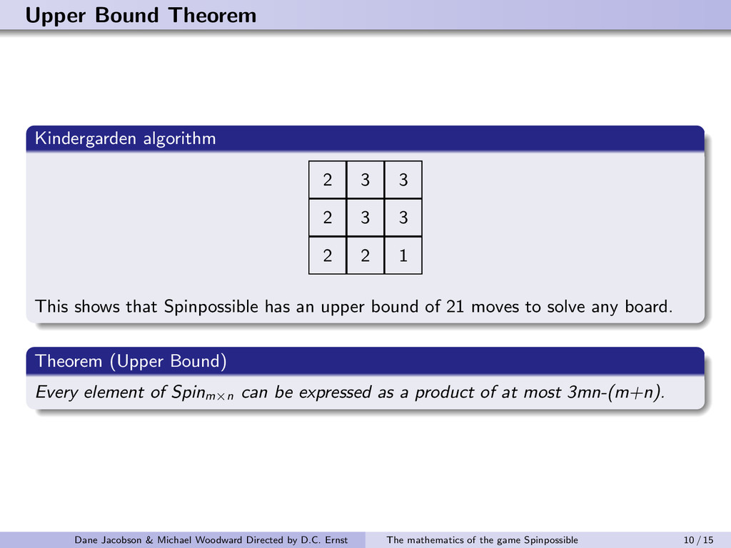 Upper Bound Theorem Kindergarden algorithm 2 3 ...