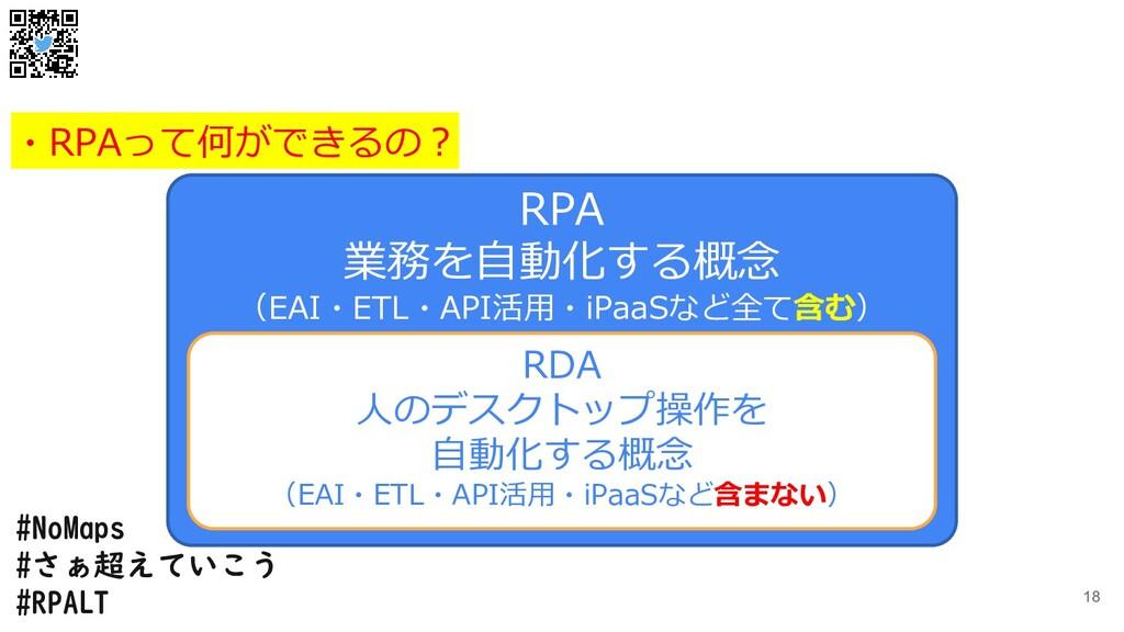 #NoMaps #さぁ超えていこう #RPALT 18 RPA 業務を自動化する概念 (EAI...