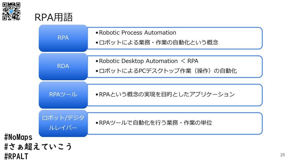#NoMaps #さぁ超えていこう #RPALT 25 •Robotic Process Au...