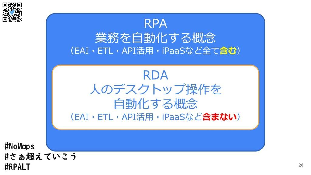 #NoMaps #さぁ超えていこう #RPALT 28 RPA 業務を自動化する概念 (EAI...