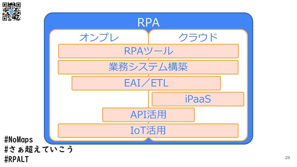 #NoMaps #さぁ超えていこう #RPALT 29 RPA オンプレ クラウド IoT活用...