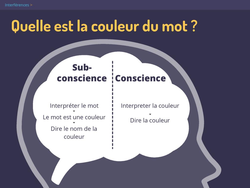 Sub- conscience Conscience Quelle est la coule...