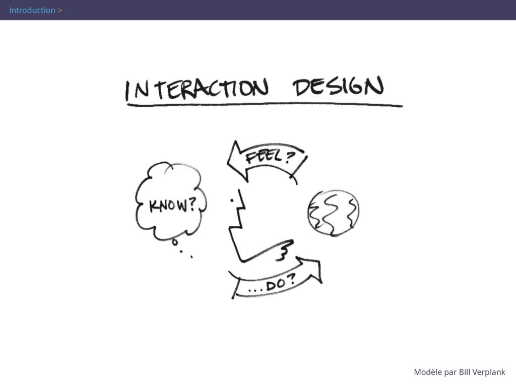 Modèle par Bill Verplank Introduction >