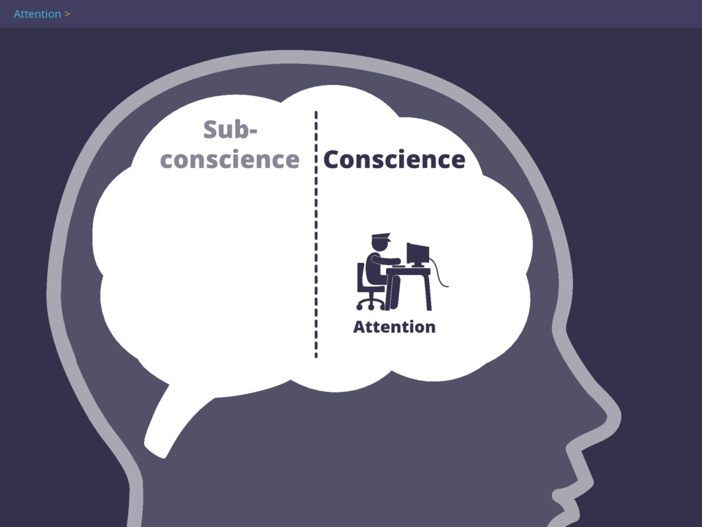 Attention > Sub- conscience Conscience Attenti...