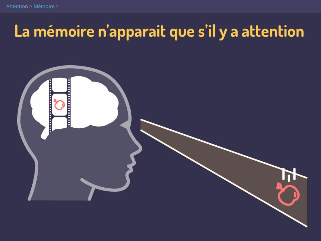 La mémoire n'apparait que s'il y a attention At...