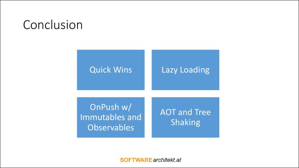 Conclusion Quick Wins Lazy Loading OnPush w/ Im...