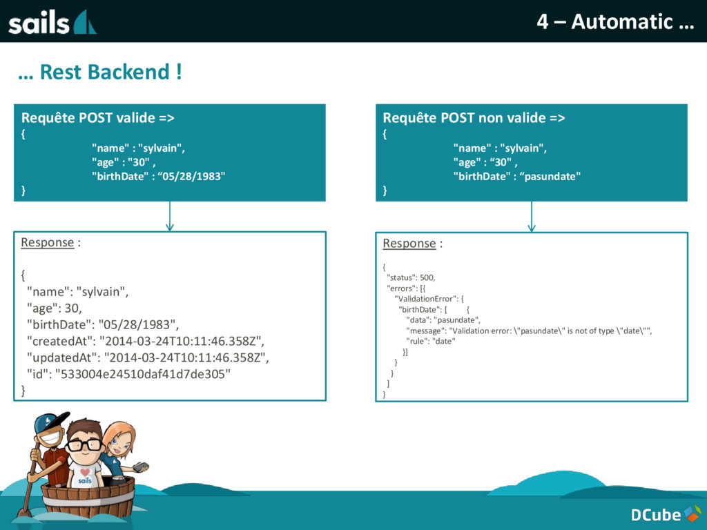 4 – Automatic … … Rest Backend ! Requête POST v...