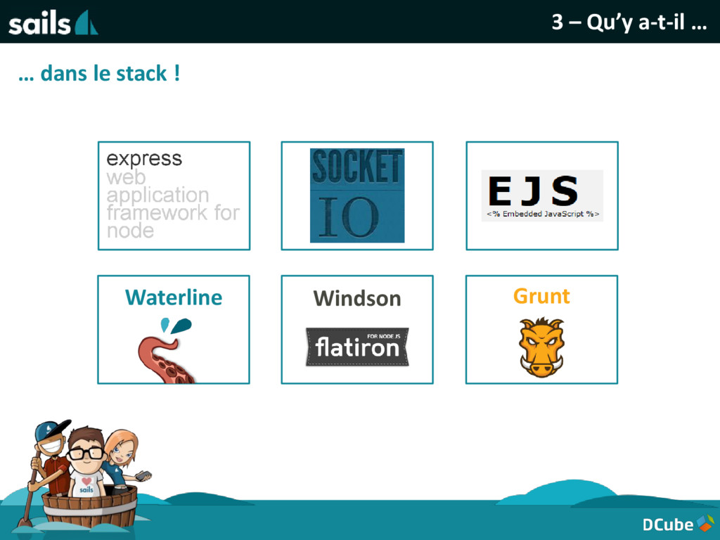 3 – Qu'y a-t-il … … dans le stack ! Waterline G...