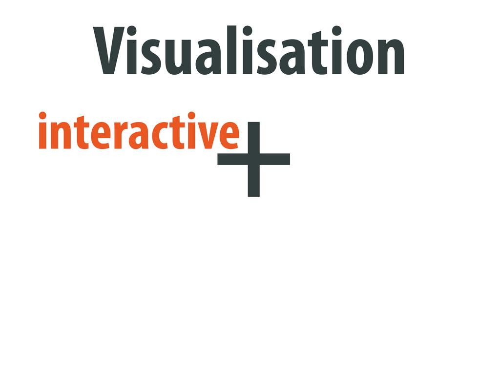 Visualisation interactive +