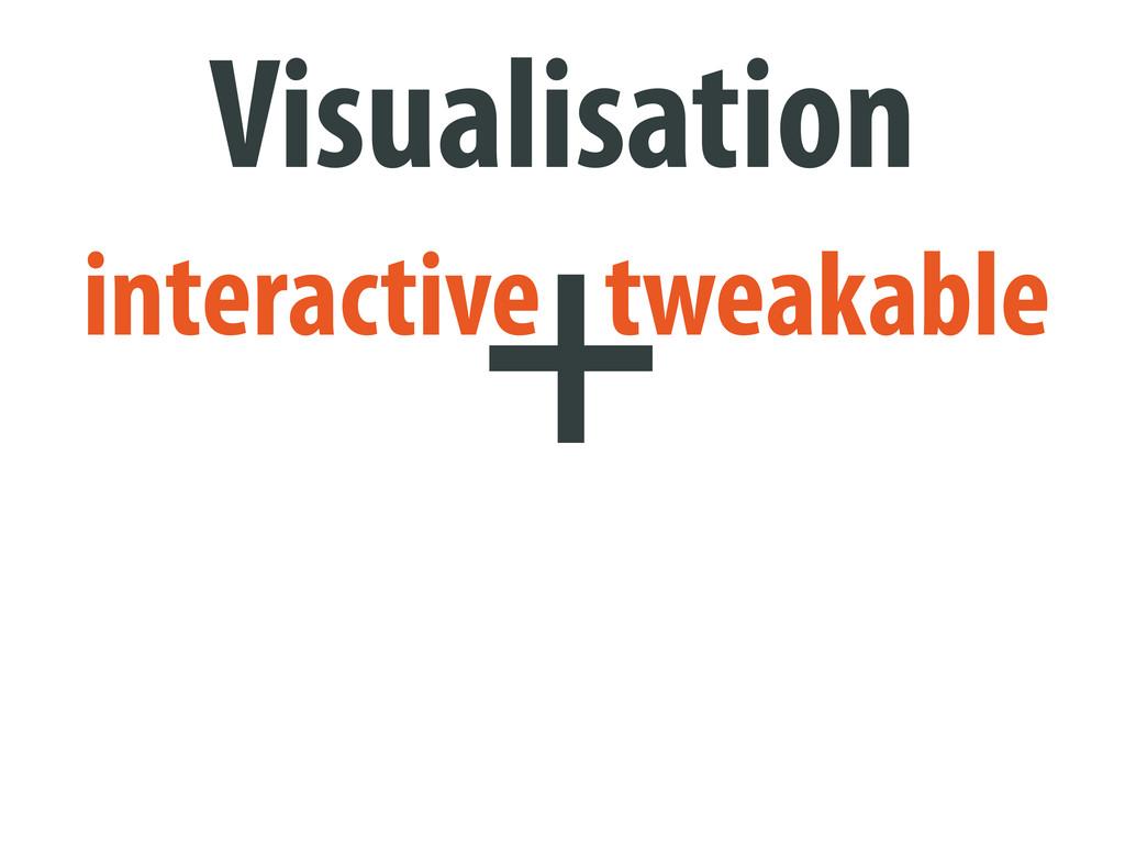 Visualisation interactive +tweakable