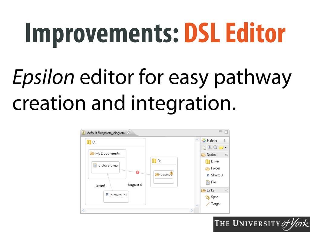 Improvements: DSL Editor Epsilon editor for eas...