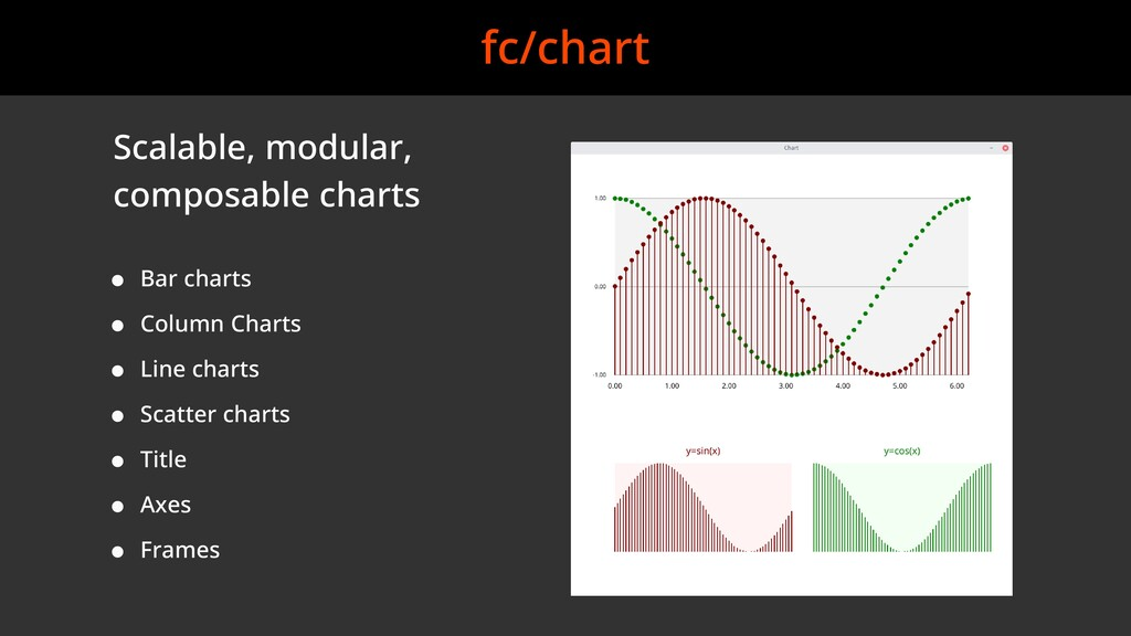 fc/chart Scalable, modular, composable charts B...