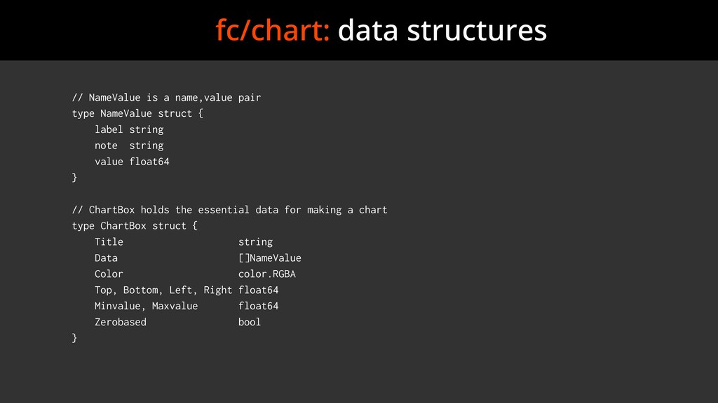 fc/chart: data structures // NameValue is a nam...