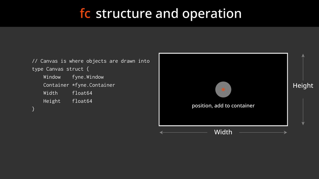 fc structure and operation // Canvas is where o...