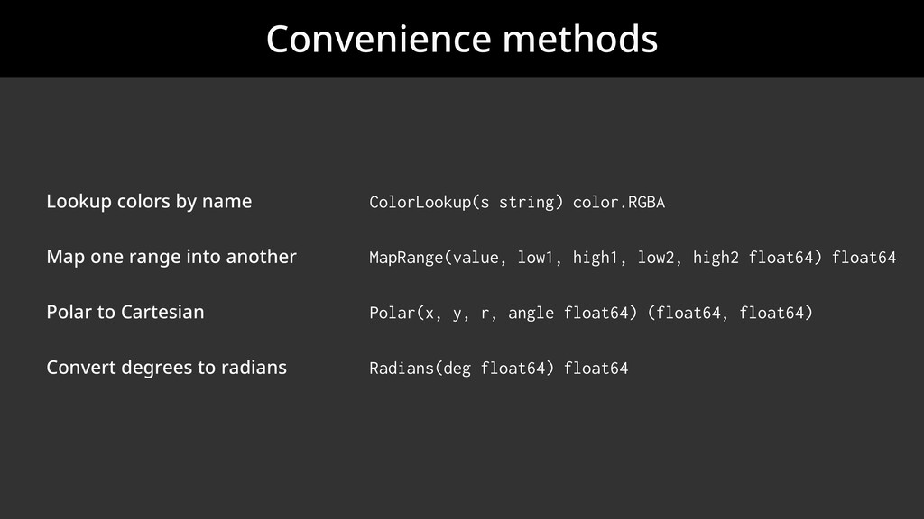 Convenience methods Lookup colors by name Map o...