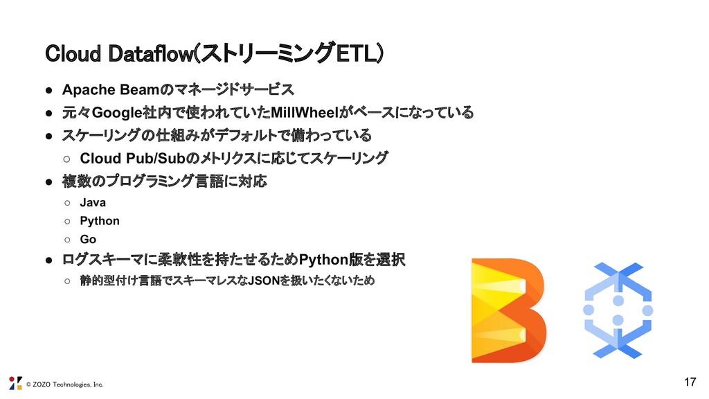 © ZOZO Technologies, Inc. Cloud Dataflow(ストリーミン...