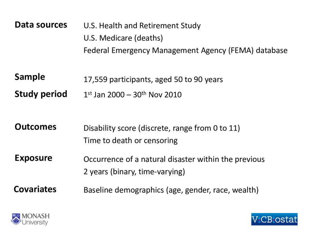 Data sources U.S. Health and Retirement Study U...
