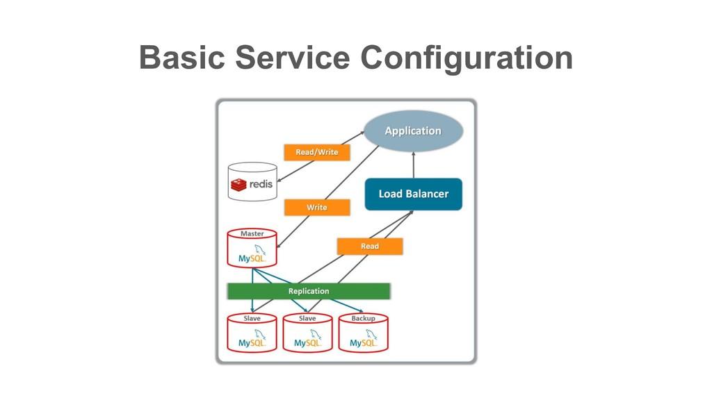 Basic Service Configuration