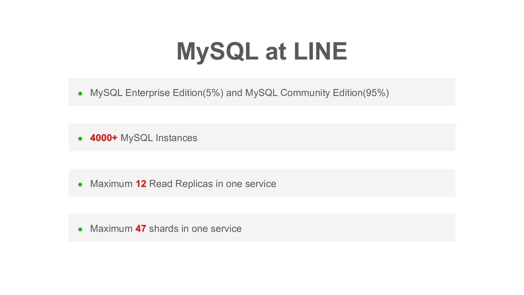 l 4000+ MySQL Instances l MySQL Enterprise Edit...