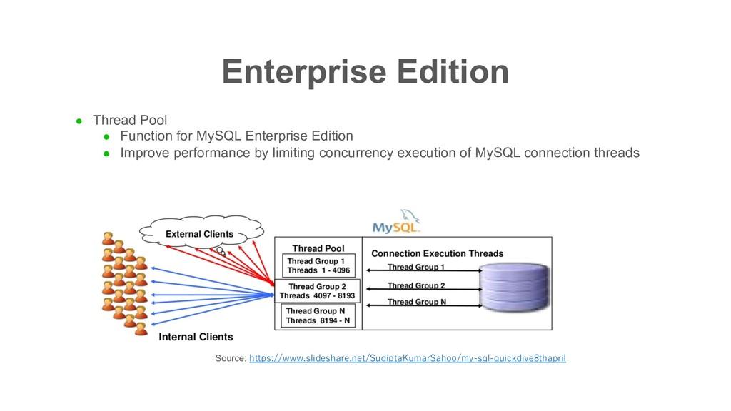 Enterprise Edition l Thread Pool l Function for...