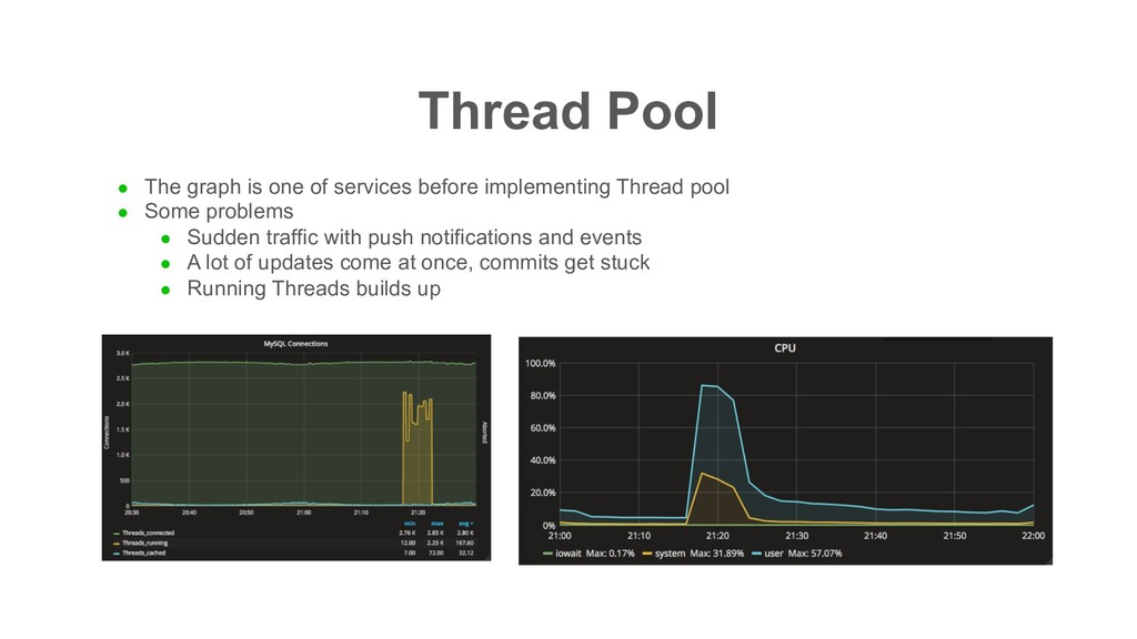 Thread Pool l The graph is one of services befo...