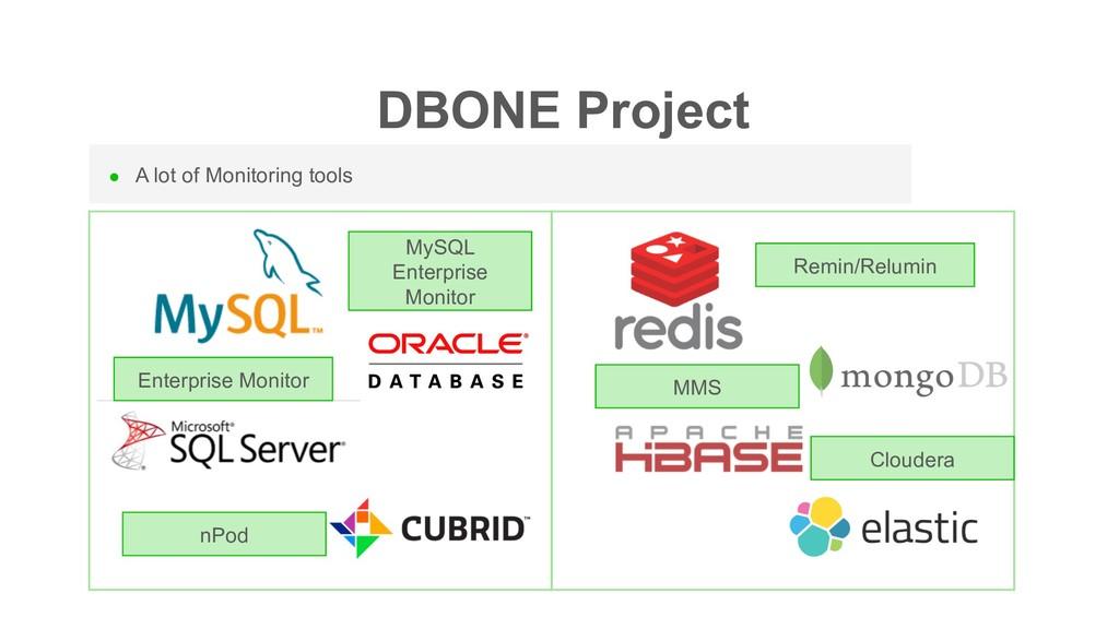 DBONE Project MySQL Enterprise Monitor Enterpri...
