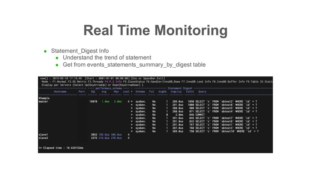 Real Time Monitoring l Statement_Digest Info l ...