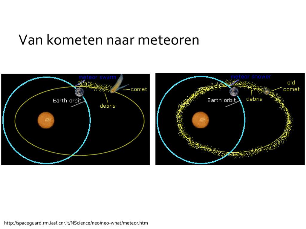 Van kometen naar meteoren http://spaceguard.rm....