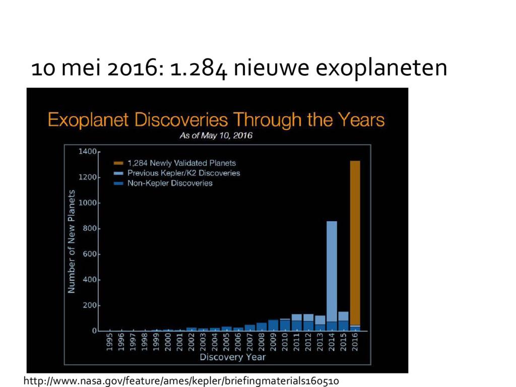 10 mei 2016: 1.284 nieuwe exoplaneten http://ww...