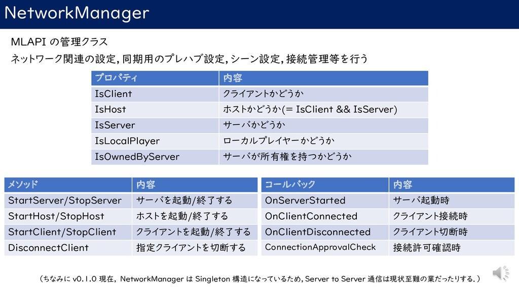 NetworkManager MLAPI の管理クラス ネットワーク関連の設定,同期用のプレハ...