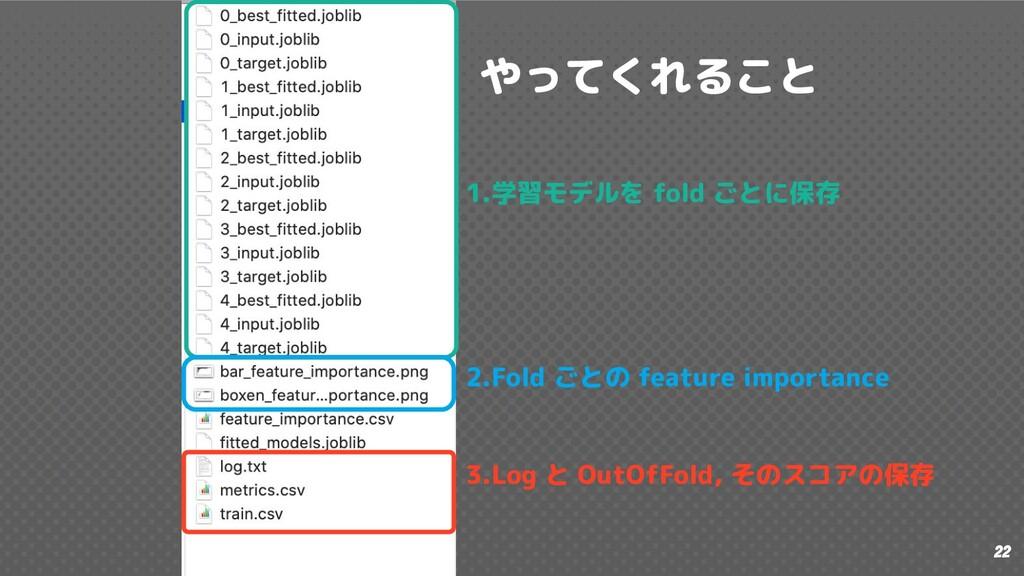 22 1.学習モデルを fold ごとに保存 2.Fold ごとの feature impor...