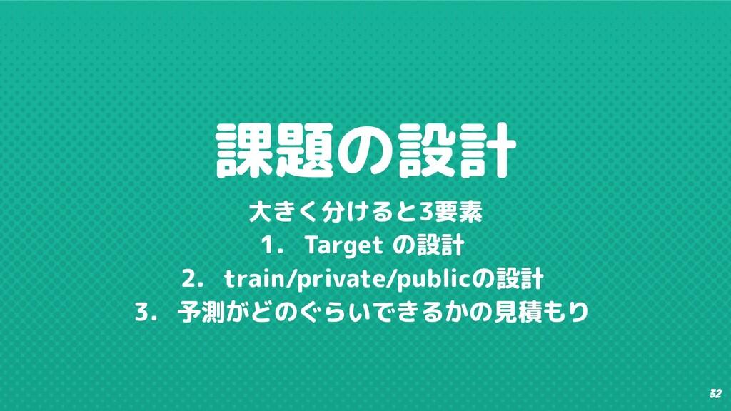 32 課題の設計 大きく分けると3要素 1. Target の設計 2. train/priv...